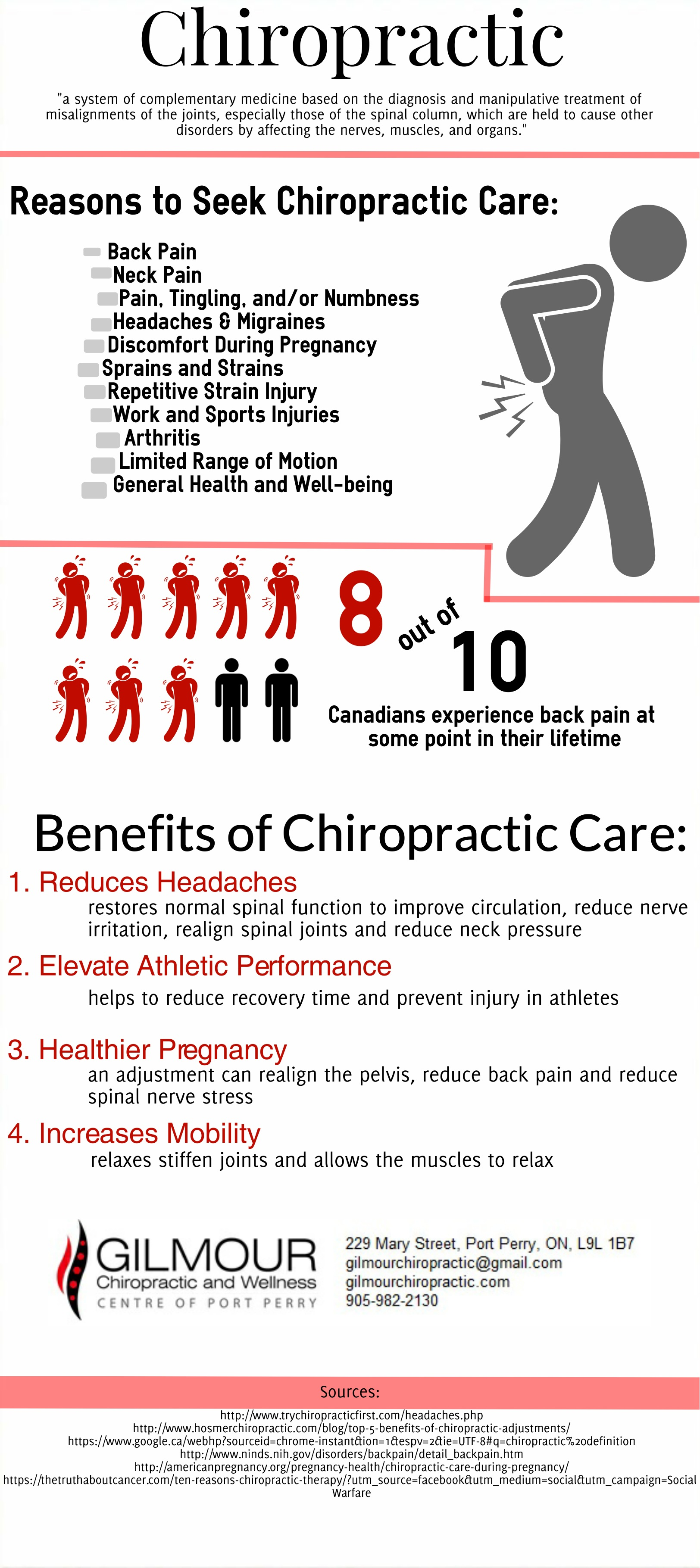 Benefits of Chiropractics.jpg